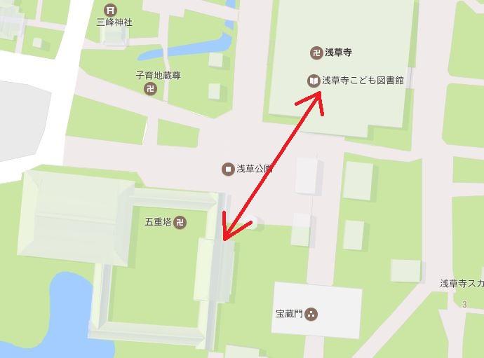 浅草から社務所(伝法院)までの秘密の地下通路