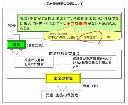 文科省の義務教育指針