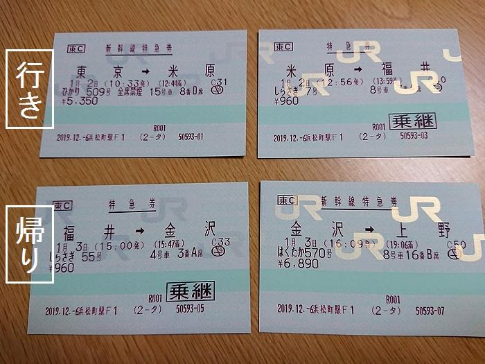 東京福井間の特急券と新幹線券