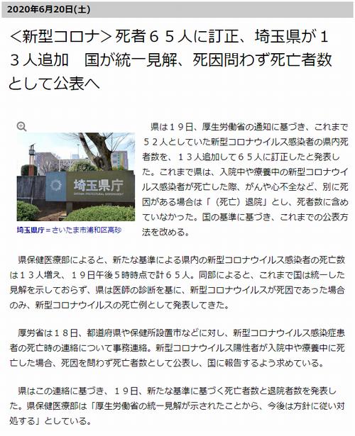 埼玉で6月19日にコロナ死亡者カウントが13名増えた理由