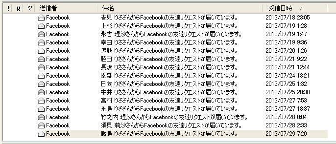 【日常】 フェイスブックスパム